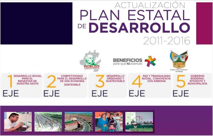 Actualización Plan Estatal de Desarrollo