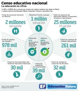 CENSO-EDUCATIVO 2014